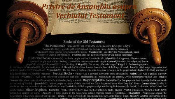 Mesajul Vechiului Testament 2020